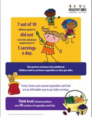 veggies fruit infographic pic 2